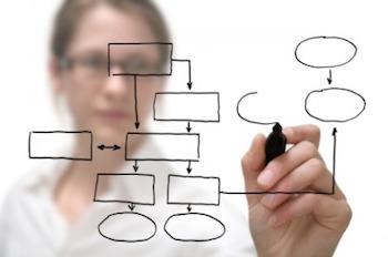 dissertation_research_methodology
