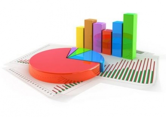 Dissertation statistical services umi